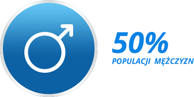Przewlekla niewydolnosc zylna posiada 50% populacji mezczyzn